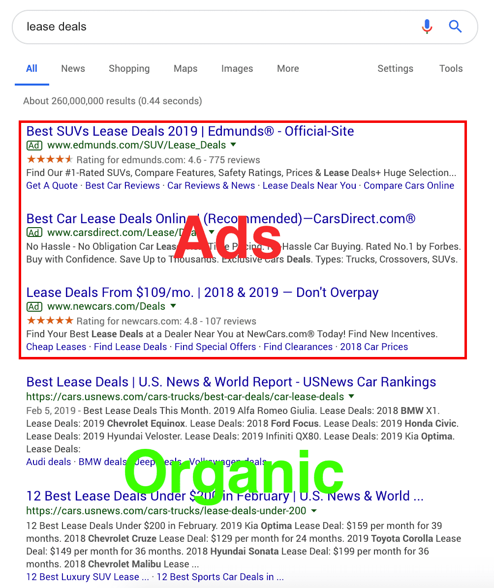 Screenshot of a Google search with PPC ads outlined in red.